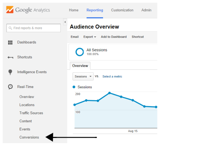 google analytics site conversion and tracking