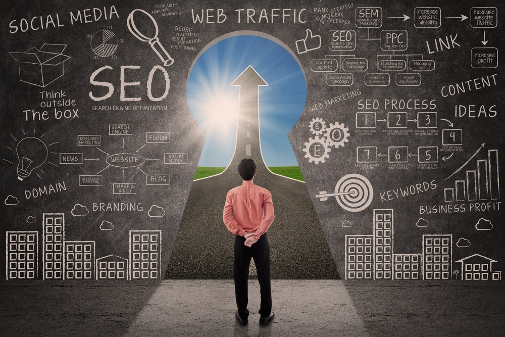 does seo really work